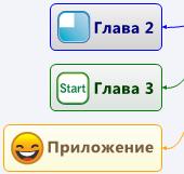 инструкция Xmind на русском - фото 7